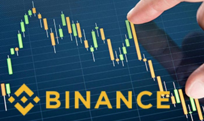 Binance Falls to 4th Place - OKEx the New Leader